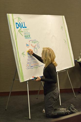 Dell y el uso de la RSE 2.0 y el Crowdsourcing para el Desarrollo Sostenible